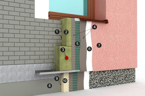 Блок хаус для отделки фасада